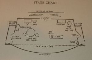 26 Stage Chart